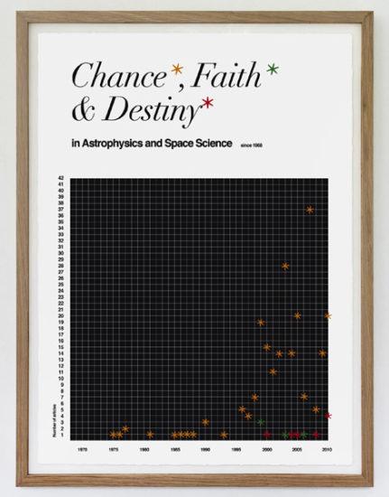 <em>Chance, Faith and Destiny</em>, Toril Johannessen. Fotograf: Sissel Lillebostad