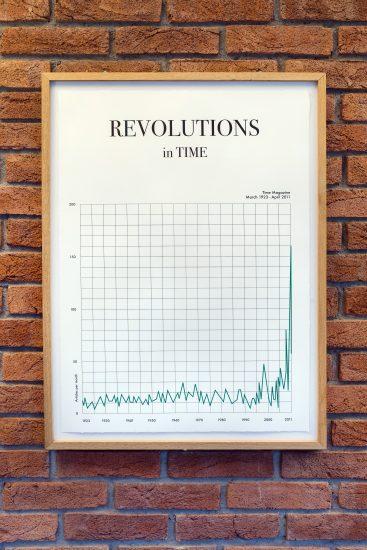 <em>Revolutions in Time</em>, Toril Johannessen. Photographer: Thor Brødreskift