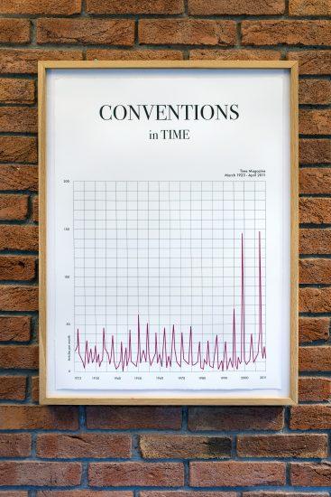 <em>Conventions in Time</em>, Toril Johannessen. Photographer: Thor Brødreskift