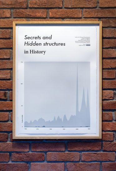 <em>Secrets and Hidden structures in History</em>, Toril Johannessen. Photographer: Thor Brødreskift