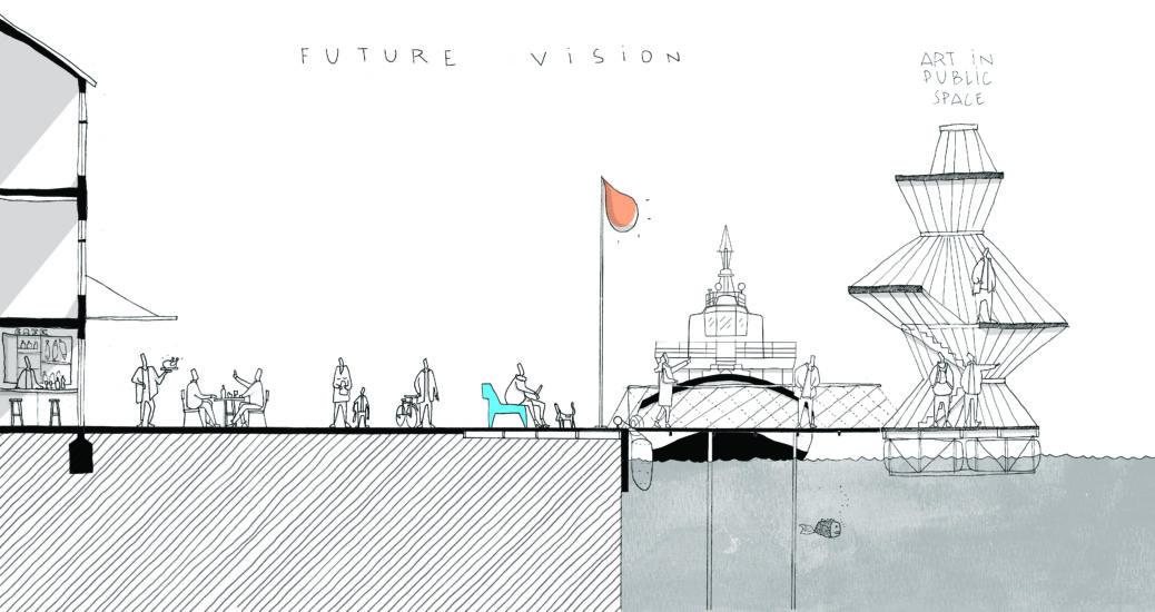 <em>Kaipromenaden i fremtiden?</em>, ett av Raumlabor Berlins forslag.